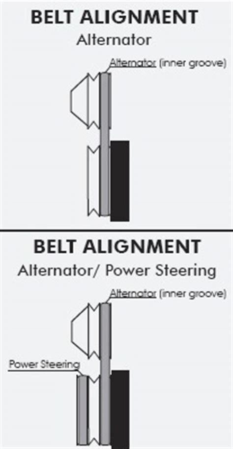belt align short water pump