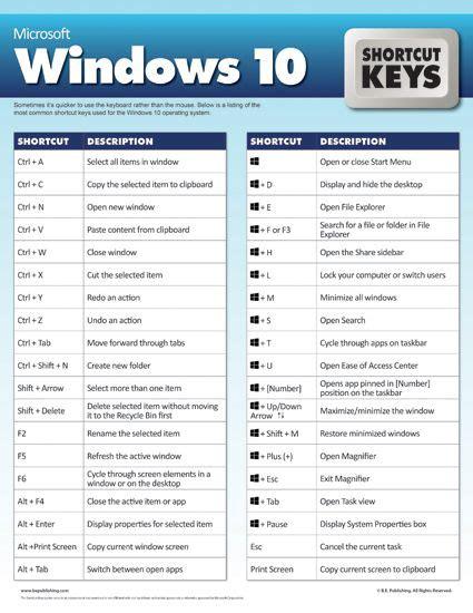 shortcut keys microsoft windows 10 shortcut keys knowledge pinterest