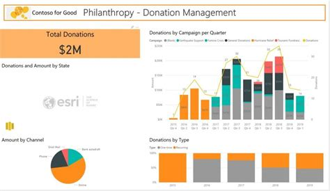 New Solutions To Help Nonprofits Drive Impact Microsoft On The Issues Power Bi Templates