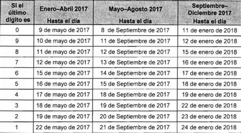 Calendario Tributario 2017 Bolivia Decreto 220 De 07 02 2017 Calendario Tributario 2017