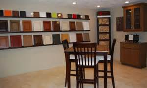 Kitchen Cabinet Refacing Ideas Pictures news decorative painting by artisan interiors