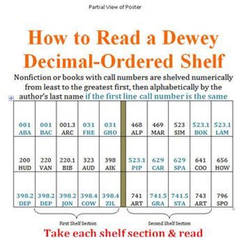 Library Skills Worksheets by Dewey Decimal Worksheets 2nd Grade Skills Using The