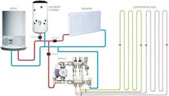 duo therm rv air conditioner wiring diagram duo duo therm ac wiring diagram duo trailer wiring diagram for auto on duo therm rv air