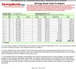 Irs Gov Tax Tables 2015 Cashing In Savings Bonds To Pay For Summer Vacations May