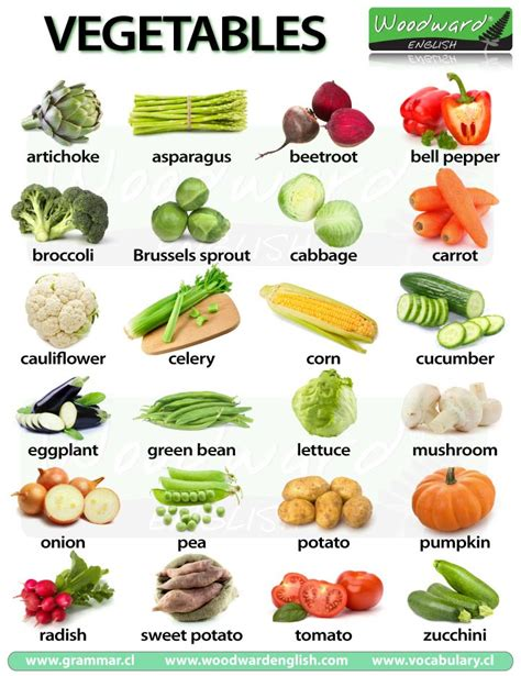 vegetables like food we like vocabulary rontegi