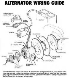 vw alternator conversion wiring diagram vw free engine