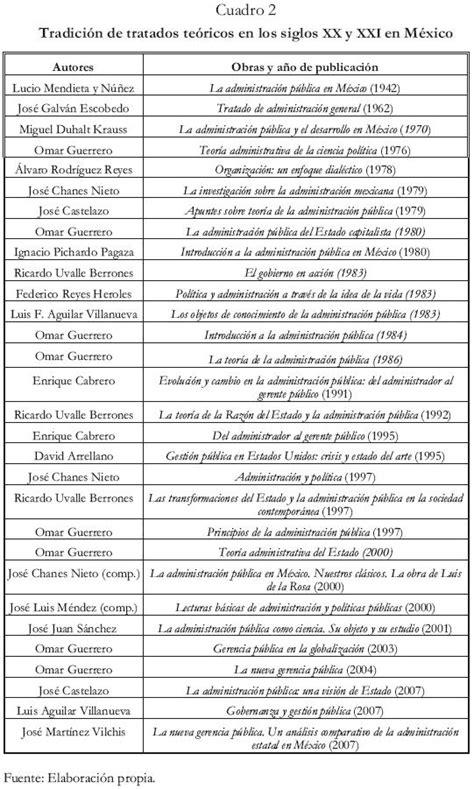 lista los presidentes de mexico listado de todos los presidentes de mexico del siglo xix