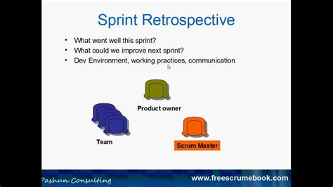 Sprint Retrospective Meeting Template 28 Images Software Development With Scrum Methodology Scrum Retrospective Template