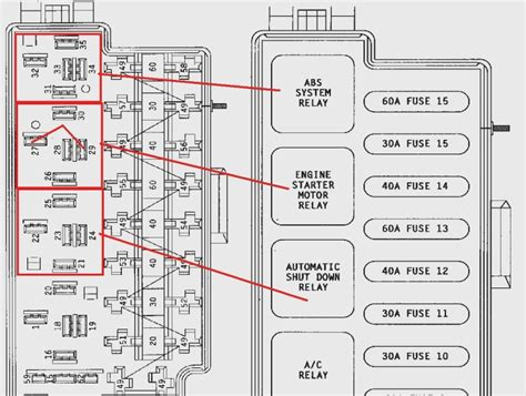 2004 jeep grand fuse panel diagram wiring