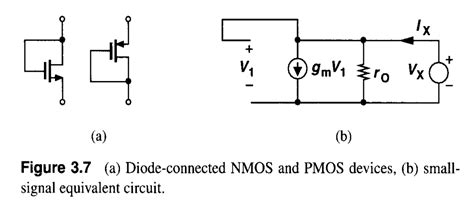 diode connected transistor nmos source potential for mosfet with grounded substrate electrical engineering stack exchange