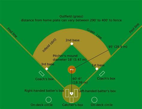 baseball diagram cliparts co