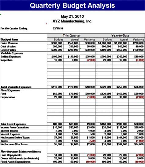 quarterly budget analysis template business budget