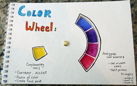interactive color wheel that artist how to make a color wheel for your
