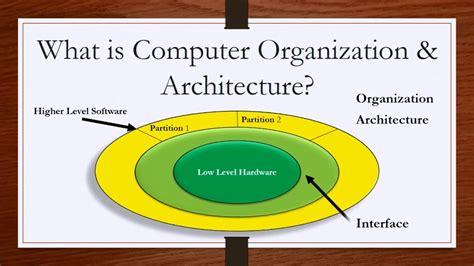 Computer Organization And Architecture 10ed computer organization and architecture lesson 1