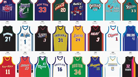 software design jersey basketball infographic 165 killer basketball jerseys