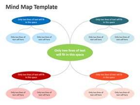 mind map template editable powerpoint presentation