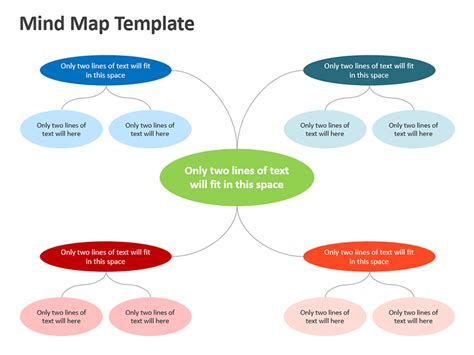 mind mapping template mind map template editable powerpoint presentation