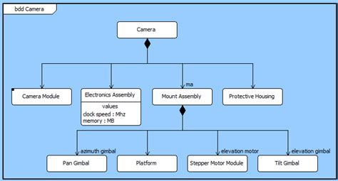 diagram meaning beautiful block diagram definition ideas electrical