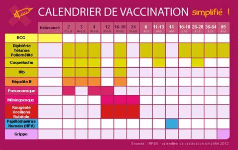 Calendrier Vaccination Pin Le Calendrier Vaccinal De Base On