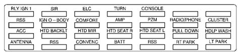 1999 cadillac seville fuse diagram free wiring