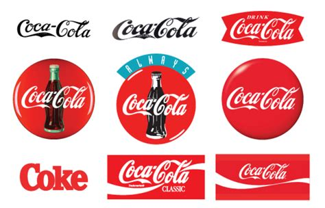 logo evolution coca cola the history of the coca cola logo print
