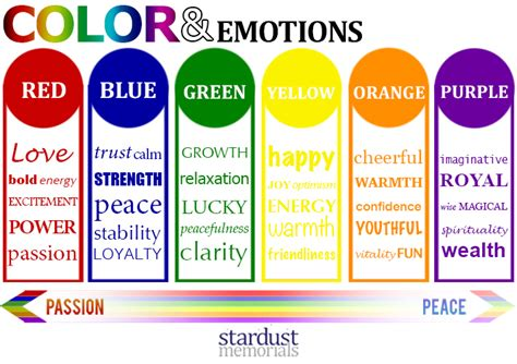 color feelings 4 reasons color choice matters when choosing a cremation urn
