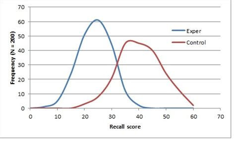 standard deviation of resistors resistor tolerance uncertainty 28 images resistor tolerance uncertainty 28 images accuracy