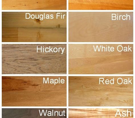 types of flooring hardwood flooring wood species logs end