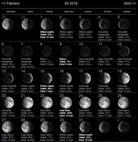 lunas mes de mayo 2016 calendario lunar 2016 marzo esoterismos com