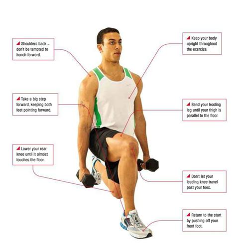 perfect kettlebell swing form 17 best images about helpful proper form tips on pinterest
