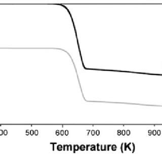 (pdf) electrical conductivity of polycrystalline mg(oh)2