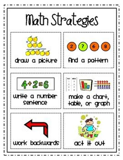 here's a strategy page for students and a set of poster