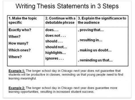help writing a thesis statement for a research paper thesis statement college starter words