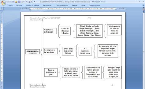 independencia de mexico mapa conceptual ladid 193 cticaparalaense 209 anzadelahistoria cuadro sin 211 ptico
