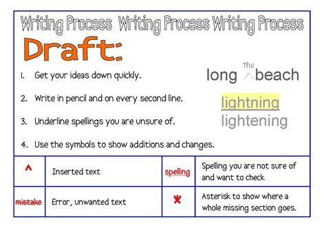 draft no 4 on the writing process books writing rocks writing process