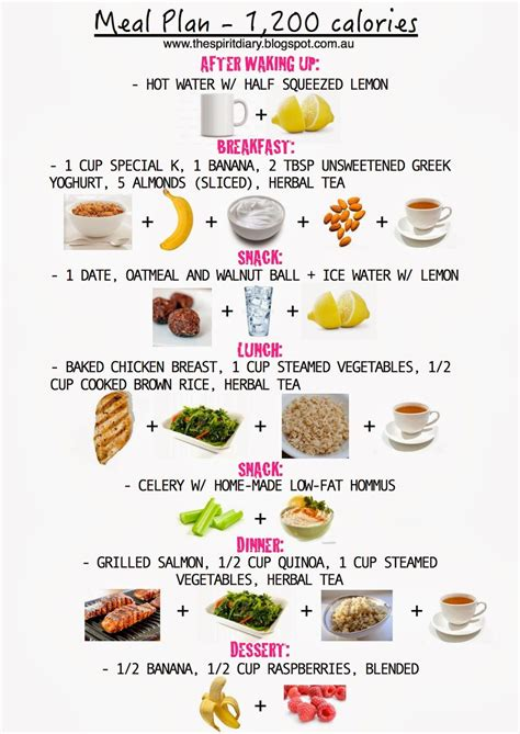Lose Belly With A Food Journal by Meal Plan 1 200 Calories Summer The Spirit Diary