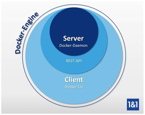 docker ecosystem tutorial docker tools the container platform eco system 1 1