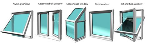 awning type window windows types and materials buyer s guides rona rona