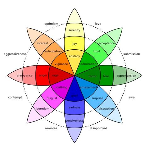color of intelligence how to use color psychology to give your business an edge