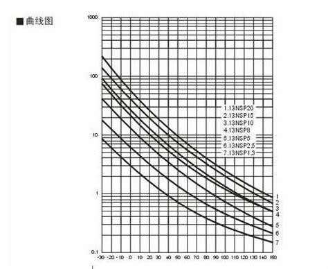 inductive kickback adalah ntc thermistor hs code 28 images ntc thermistor 30d 13 buy ntc thermistor ntc thermistor