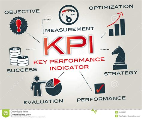 performance management in healthcare from key performance indicators to balanced scorecard second edition himss book series books key performance indicator stock illustration image 45456257