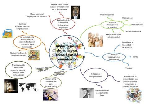 imagenes de mapas mentales sobre la comunicacion mapa mental impacto social de las nuevas tecnologias de la