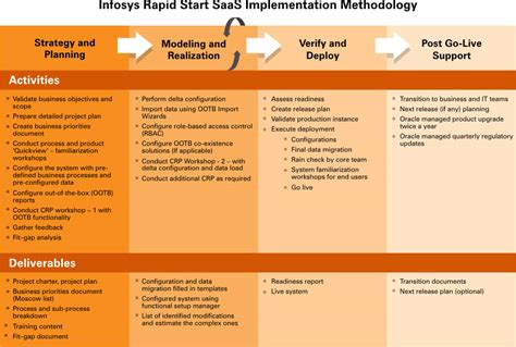 image gallery implementation methodology