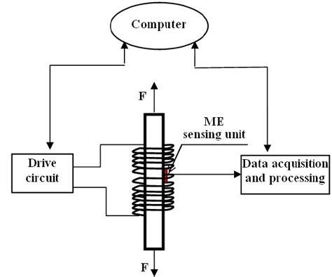 slick start wiring diagram slick magneto wiring diagram