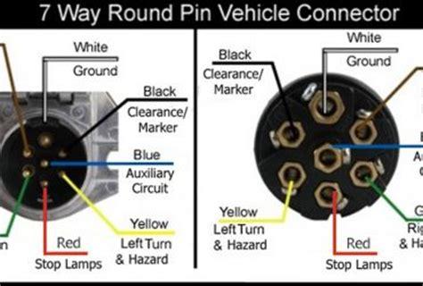 wiring diagram for seven pin trailer wiring diagram