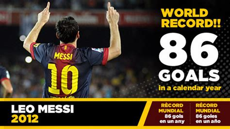 lionel messi records why i don t care about messi s 91 goals barcelona