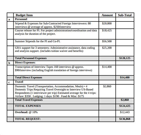 grant budget template sle grant budget 9 documents in pdf word