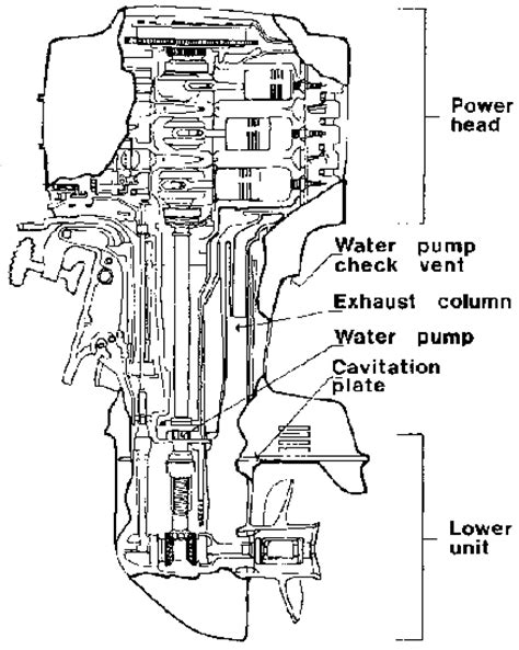 outboard boat motor basics photos search flickr boat motor schematics