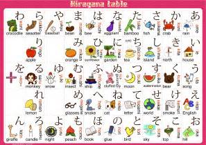 Letter Japanese Song Hiragana On Alphabet Songs Alphabet And Charts