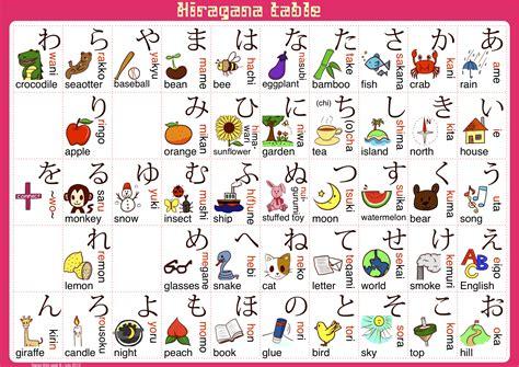 kanji characters hiragana table japanese language pinterest japanese